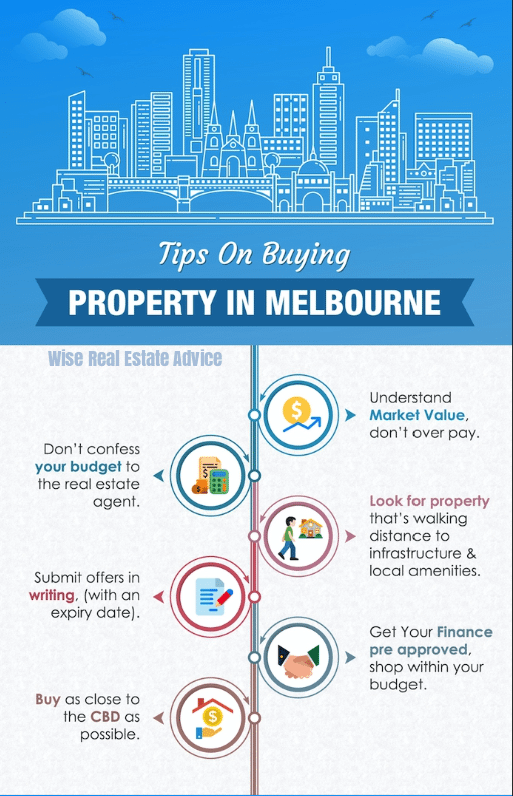 6 Tips On Buying Property In Melbourne Info-graph