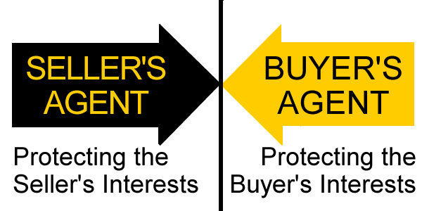 Buyers Agent VS Selling Agent